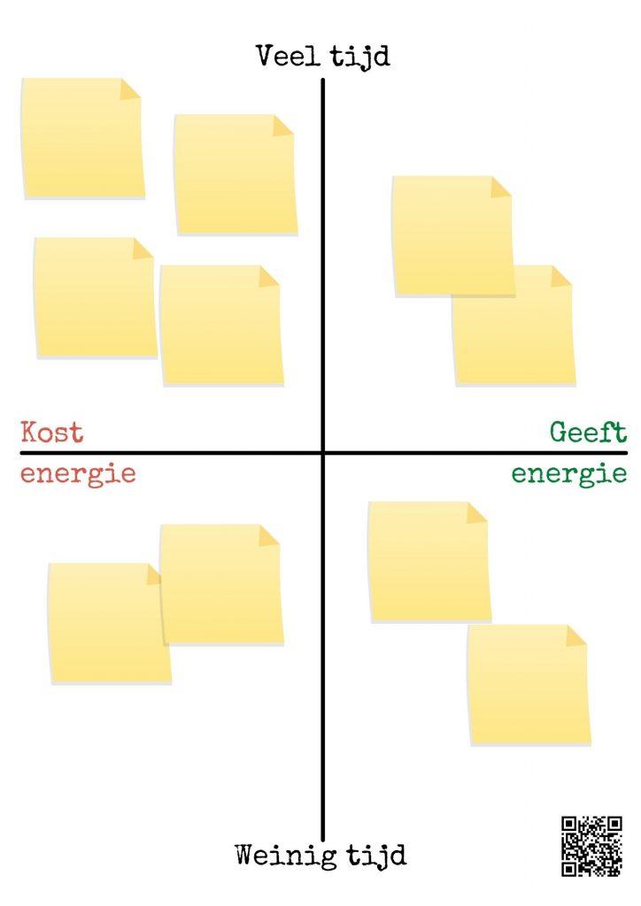 grid energie vs tijd post-its